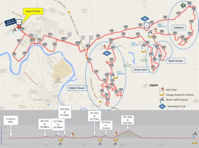 GTMC2 Route